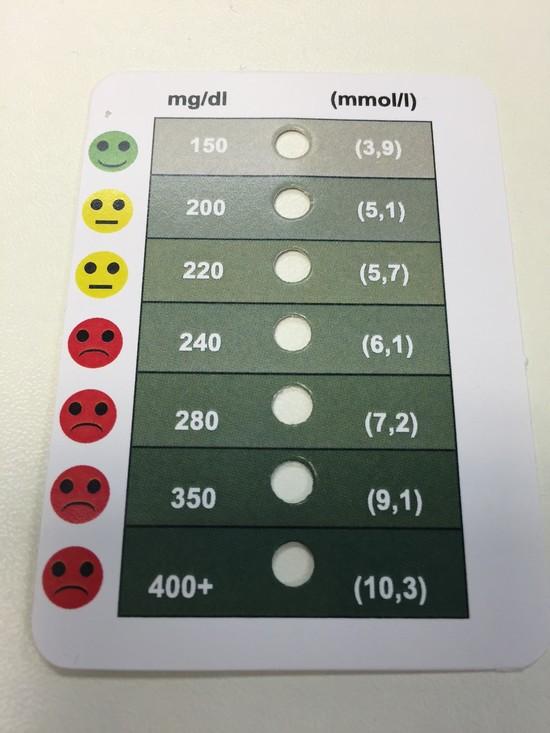 test pour controler la diminution des taux de cholesterol